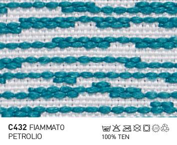C432-FIAMMATO-PETROLIO